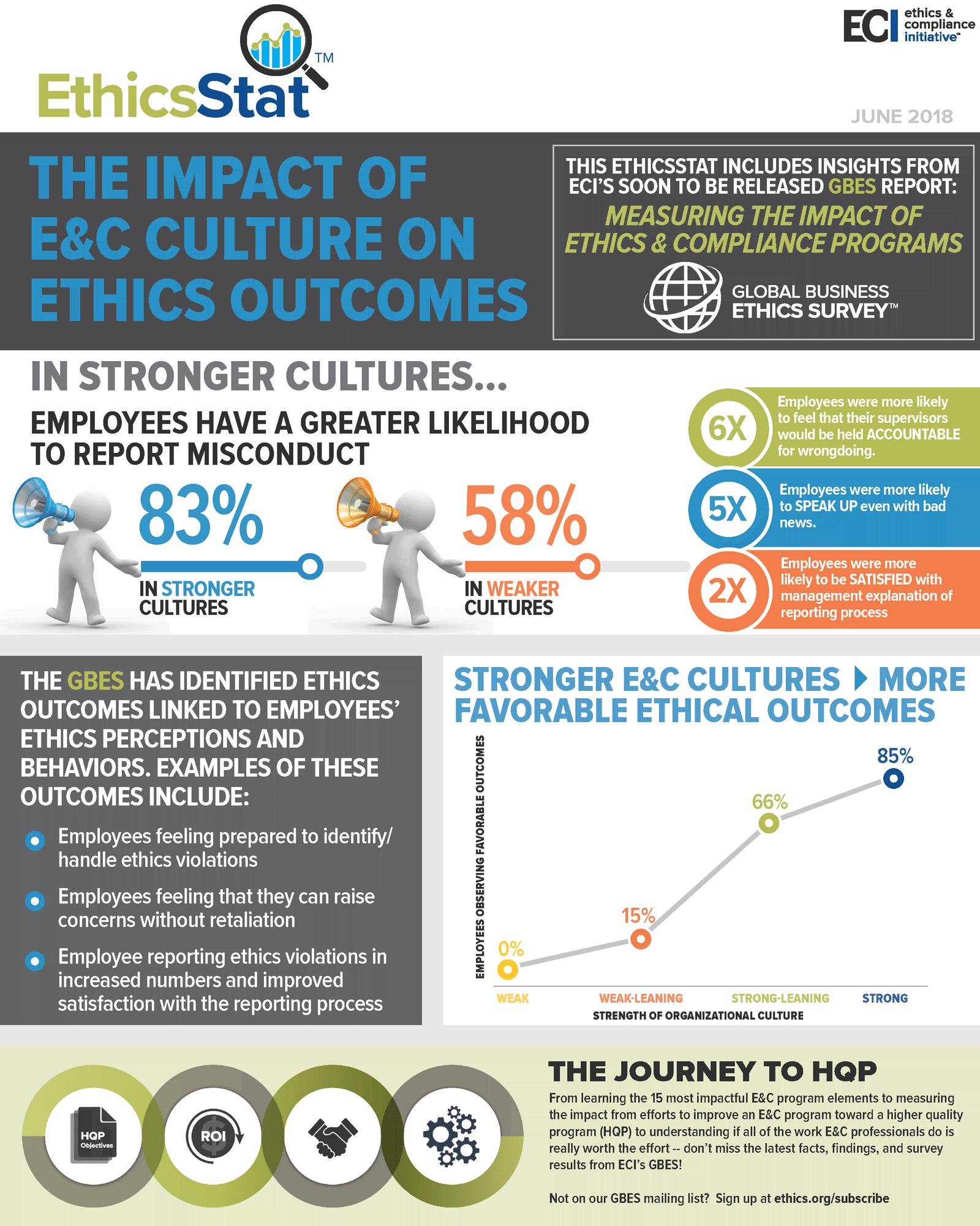 Ethicstat June 2018